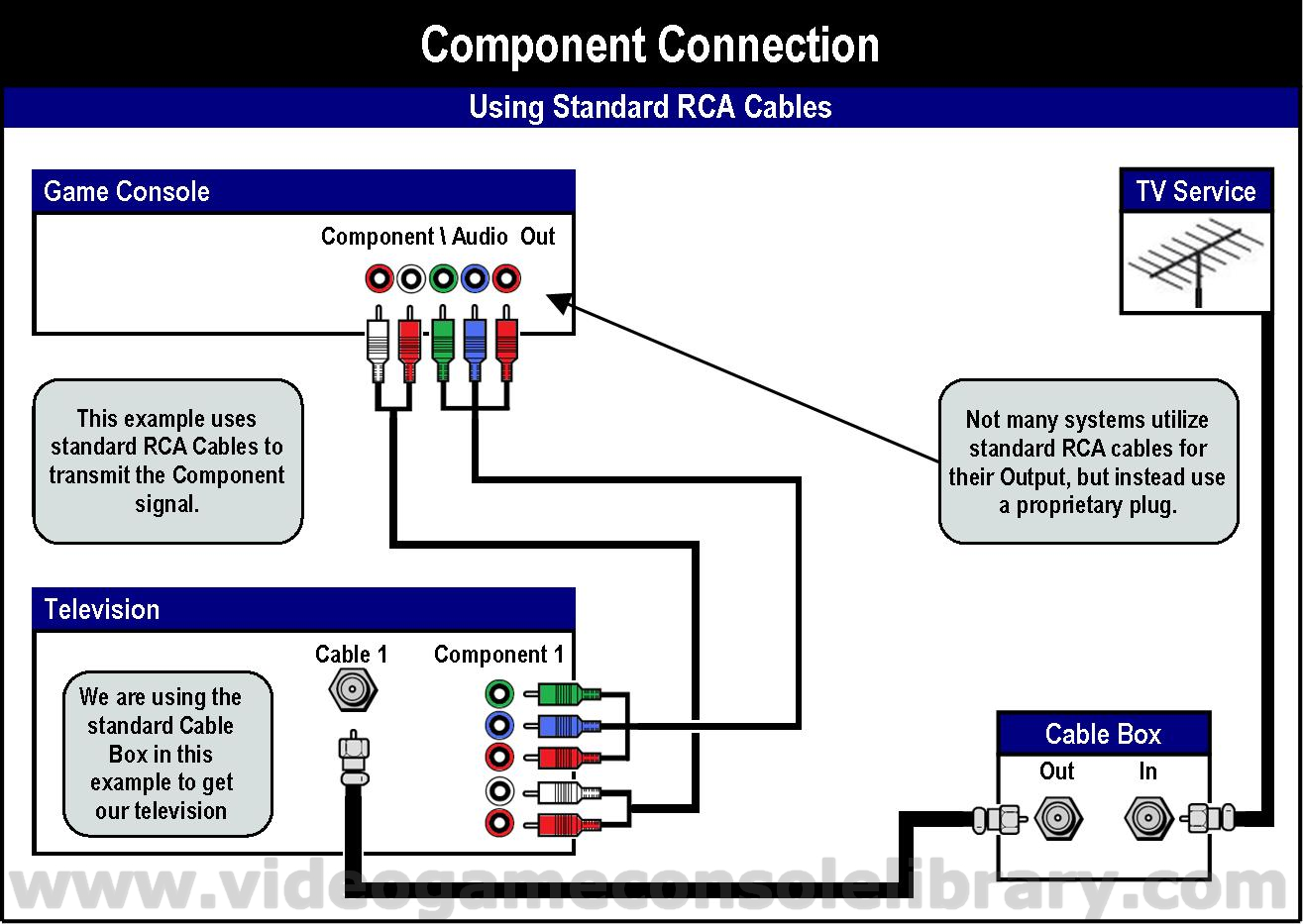 CMP 1 vga to av cable wiring diagram efcaviation com av wiring diagrams at eliteediting.co